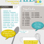 Free Kitchen Printable Conversion Chart