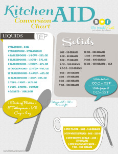 Kitchen Printable Conversion Chart